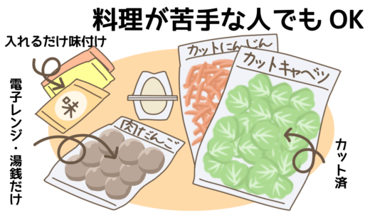 簡単おかず☆料理下手でも大丈夫な調理不要ミールキットを比較!